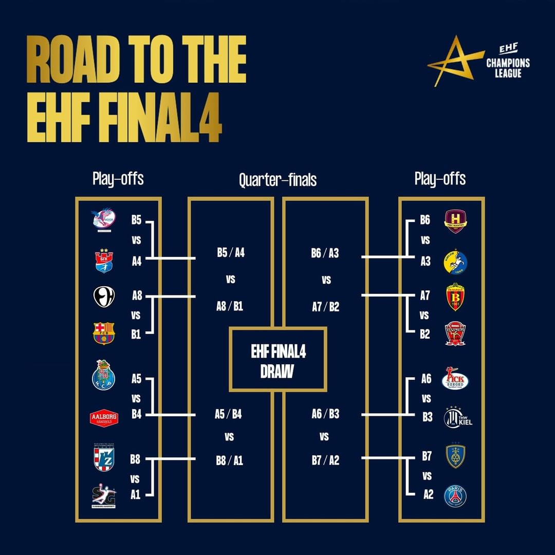 Road to final 4, ehf champions league